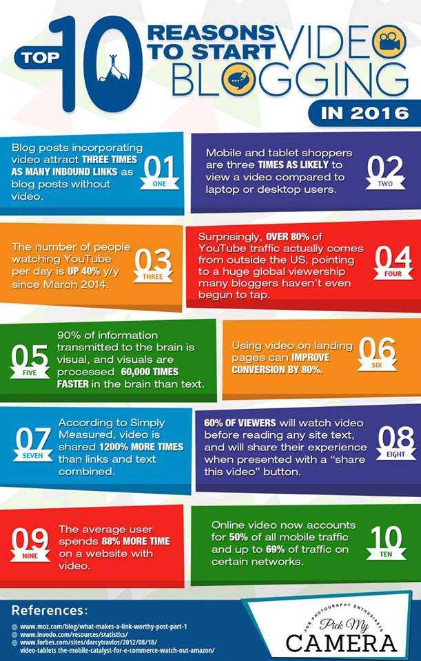 top-10-reasons-to-start-video-marketing