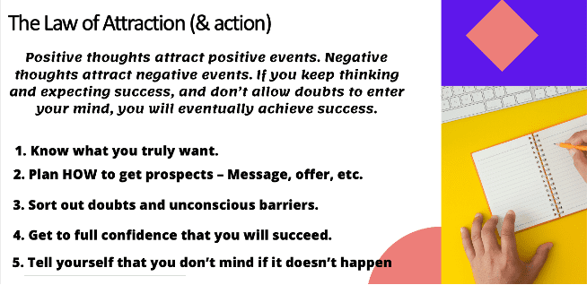 Breakdown of the law of attraction in marketing